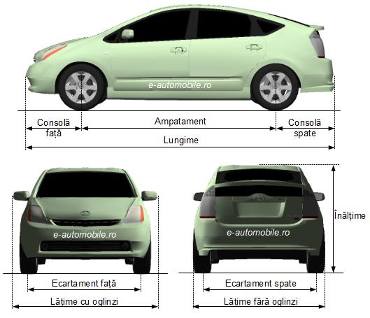 Foto: Parametrii dimensionali pentru un autoturism