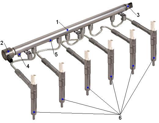 Rampă comună şi injectoare de la Delphi