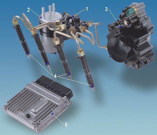 Sistem de injecţie diesel cu rampă comună sferică de la Delphi
