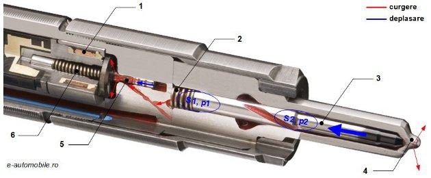 Injector Delphi cu acţionare cu solenoid - detaliu