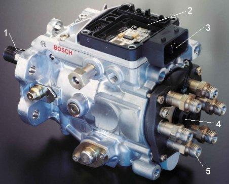 Pompă de injecţie diesel cu distribuitor rotativ şi control electronic - Bosch VP44