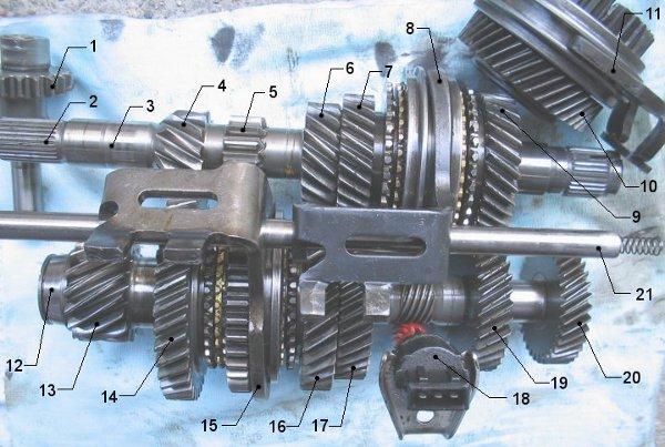 Cutie de viteze manuală (5+1) pentru un automobil cu motor montat transversal şi tracţiune faţă